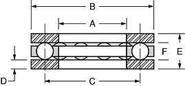 metric stainless steel thrust bearings dimensions