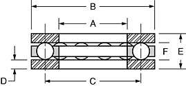 metric carbon thrust bearing dimensions