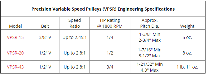 vpsr_engineering_specs