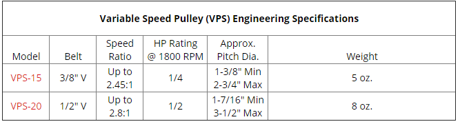 vsp_engineering_specs